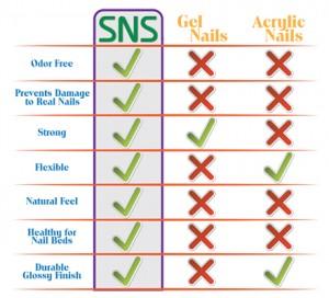 compare chart